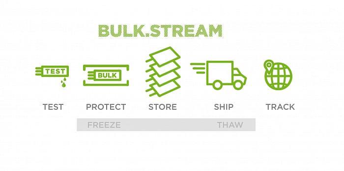 Bulk.Stream